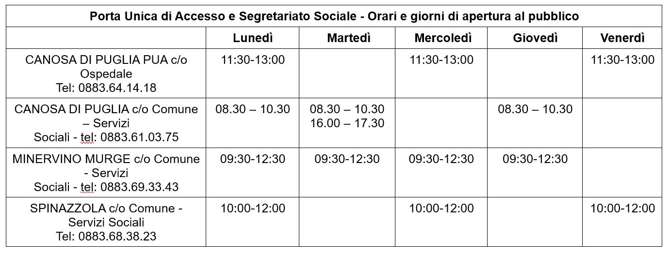 PRESENTAZIONE DELLE ISTANZE DI AMMISSIONE AL - SERVIZIO DI ASSISTENZA DOMICILIARE (S.A.D.) 2020/2021